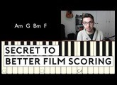 The Secret to Good Film Scoring + Review of Analog Strings by Output