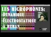 """Les TYPES DE MICROPHONES: dynamique, """"condensateur"""" et ruban - La Machine à Mixer"""