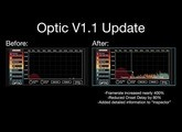 Optic V1.1 - Major Performance Update