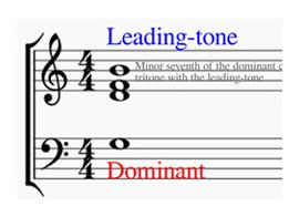 Harmony Basics - Part 11