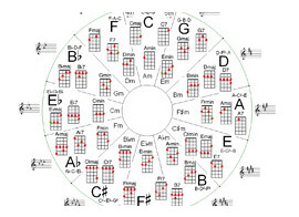 Harmony Basics - Part 13