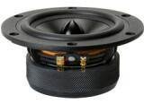 The Operating Principles of Loudspeakers - Part 1