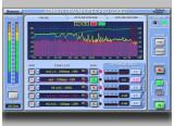 Test du Sonnox Fraunhofer Pro-Codec