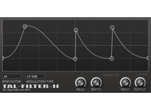 Togu Audio Line TAL-Filter II (Freeware)