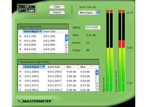 Trillium Lane Labs TL Master Meter