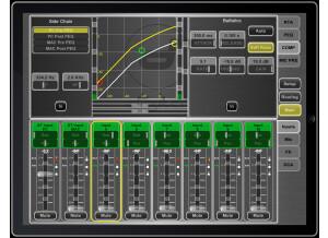 Allen & Heath iLive MixPad