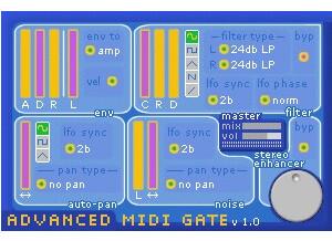 Oli Larkin Advanced Midi Gate