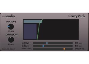 ++Audio Crazyverb