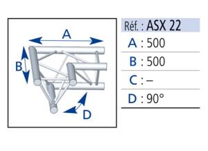 ASD ASX22
