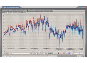 Denis van der Velde AAMS Auto Audio Mastering System