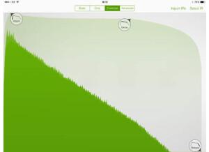 LiquidSonics Mobile Convolution