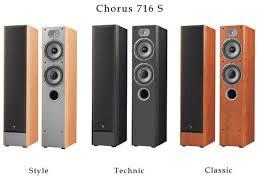 Focal Chorus 716 S
