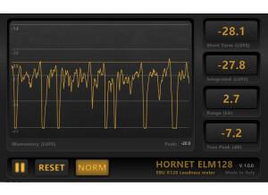 Hornet Plugins EBU R128 Loudness Meter