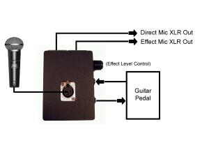 AVLifesavers Guitar Pedal Interface Box