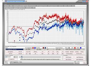 Denis van der Velde AAMS Auto Audio Mastering System 3