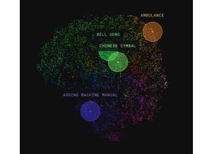 Google The Infinite Drum Machine