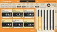 TBProAudio met à jour son dpMeter à la v3