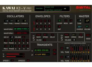Digital Systemic Emulations K3-V Extended