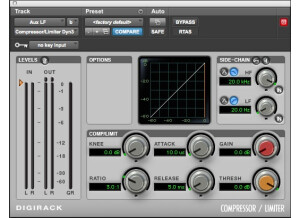 Digidesign Digirack Compressor / Limiter