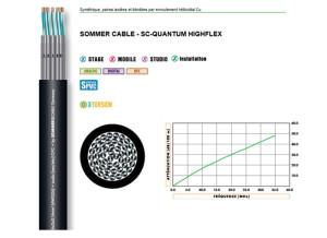 Sommer Cable Quantum Highflex 12 paires