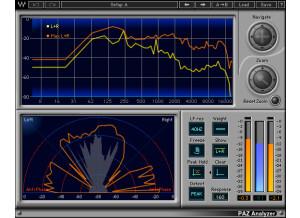 Waves PAZ Analyzer