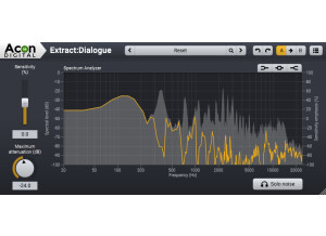 Acon Digital Media Extract:Dialogue