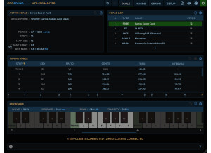 Odd Sound MTS-ESP Suite
