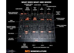 MacBeth Studio Systems M5