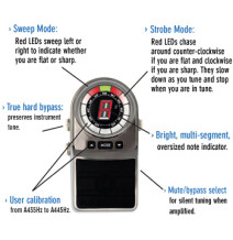 Planet Waves CT-04 Chromatic Pedal Tuner