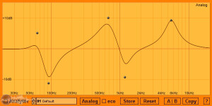 AIXcoustic Creations Electri-Q
