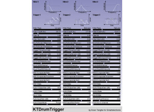 Smartelectronix KT Drum Trigger [donationware]