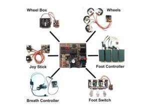 Doepfer Wheel Electronic