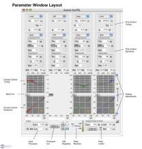 Wholegrain Digital Systems LLC Quartet DynPEQ