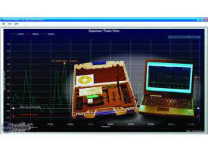 Kaltman RF Spectrum Analyzer
