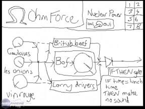Ohm Force Cohmpost [Freeware]