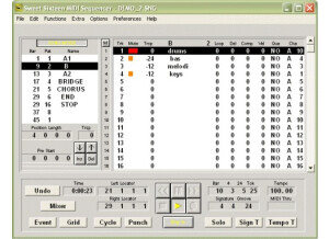 Roni Music Sweet Sixteen MIDI Sequencer