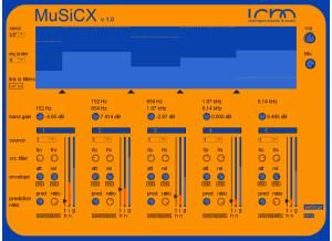 Intelligent Sounds & Music MuSiCX