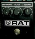 NAMM 2021 : ProCo présente la Lil' Rat